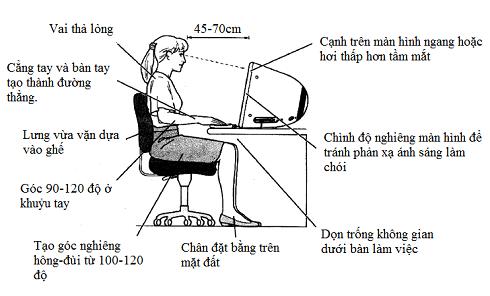 Image result for tư thế ngồi làm việc đúng