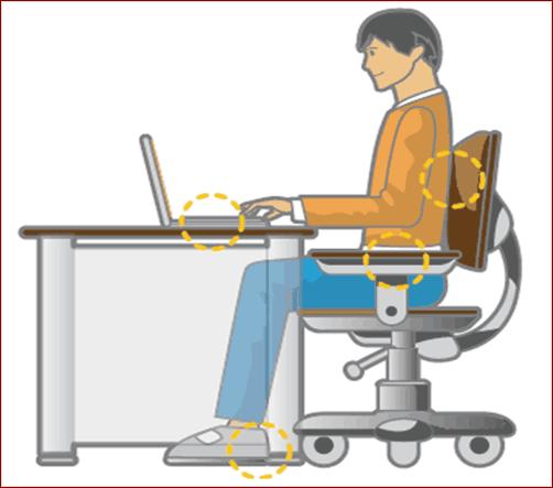 Tư thế ngồi chuẩn khi làm việc với máy tính
