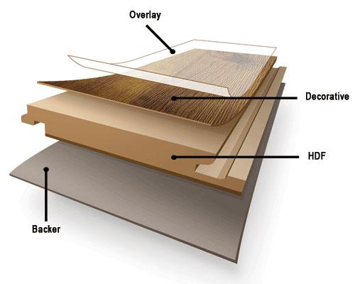 Cấu tạo cốt gỗ HDF